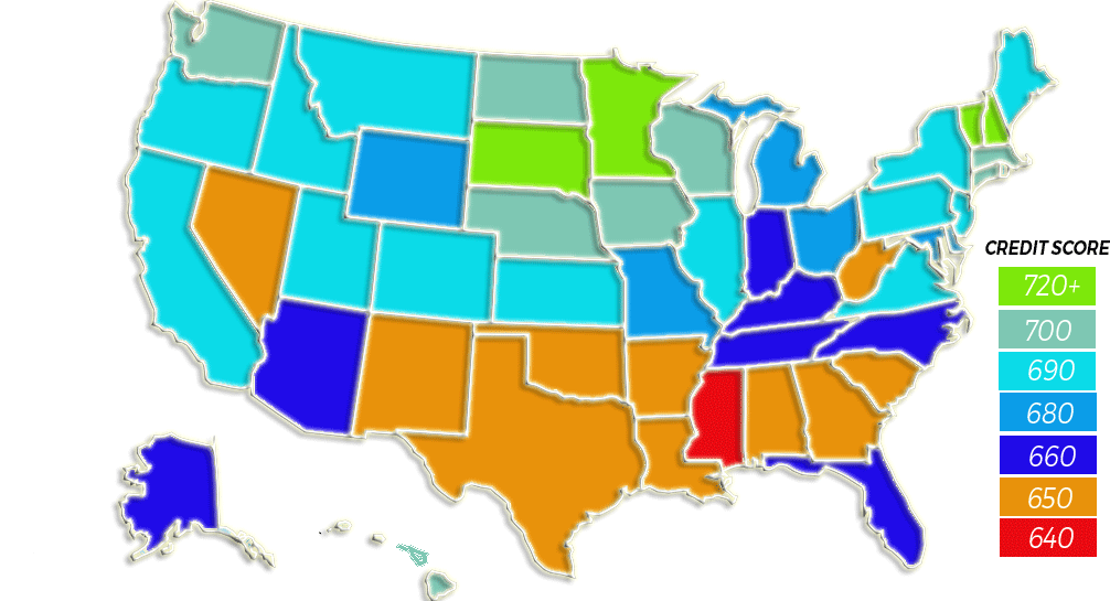 Credit Scores across the states