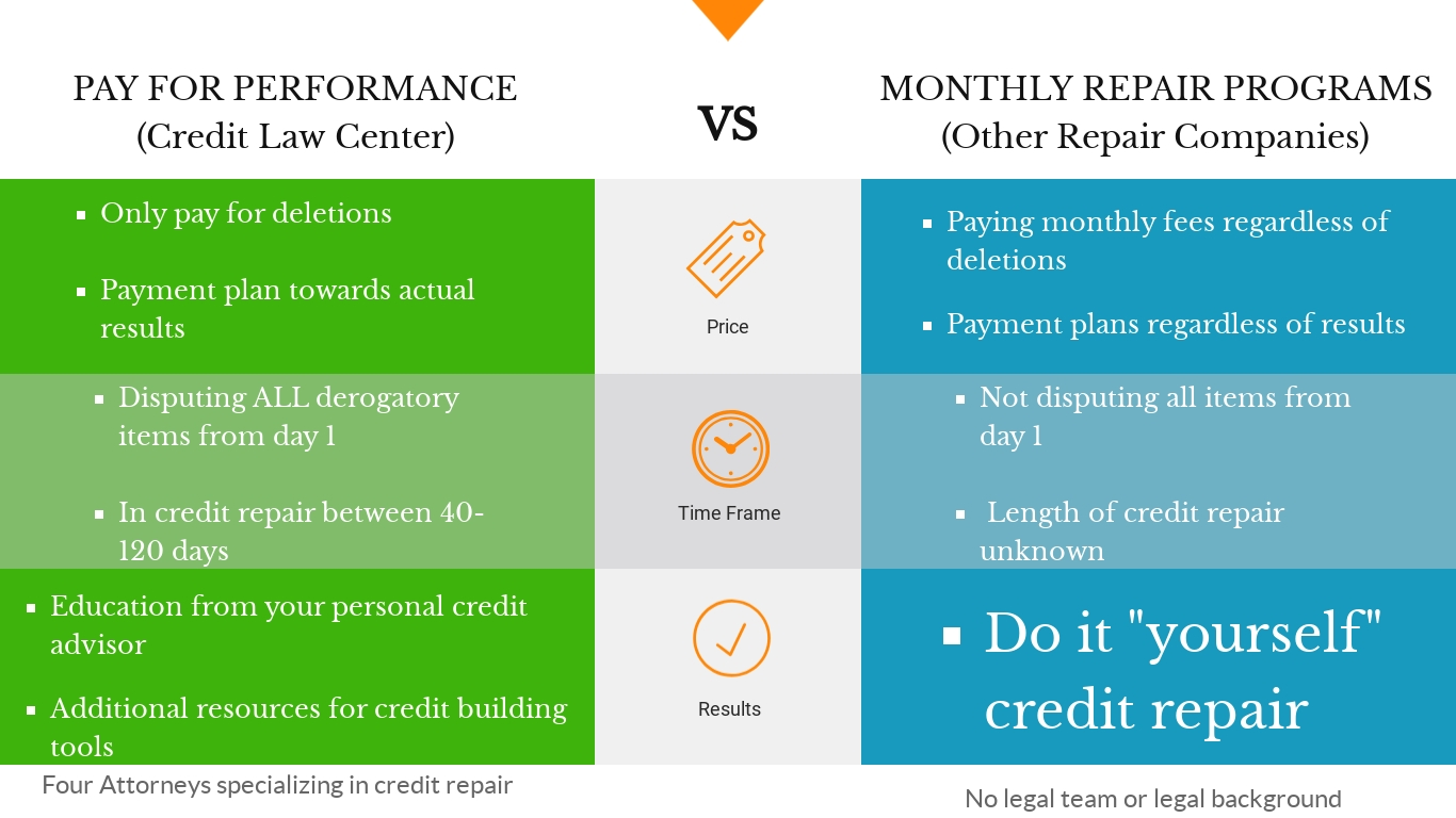law firm vs credit repair